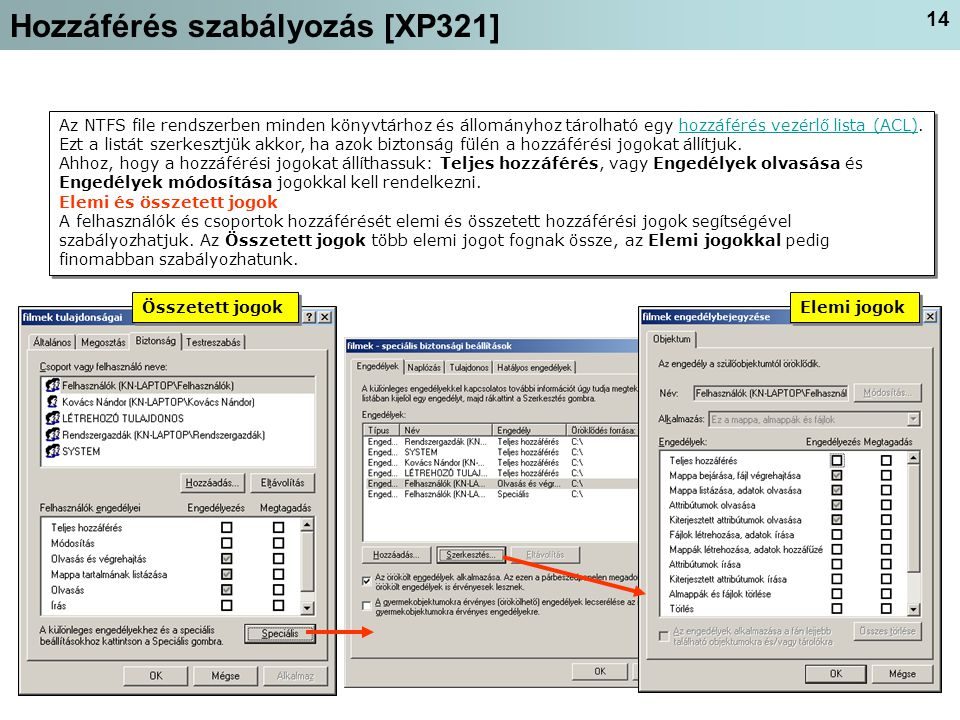 Hozzáférés szabályozás [XP321]